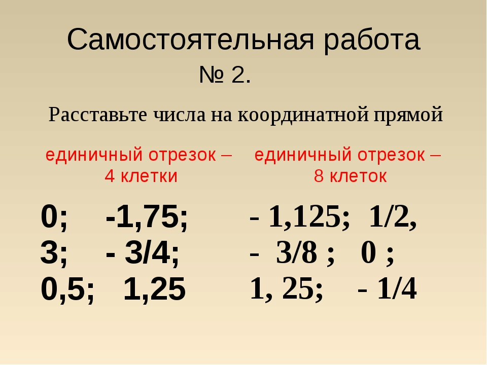 Самостоятельная работа № 2. Расставьте числа на координатной прямой единичны...