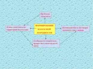 ФОРМИРОВАНИЕ КАЗАХСКОЙ НАРОДНОСТИ Проблема этногенеза Этапы этногенеза на те