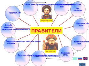 Борьба казахских правителей за присырдарьин-ский регион Бурундук хан Касым х