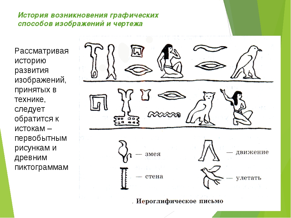 История возникновения графических способов изображений и чертежа Рассматривая...