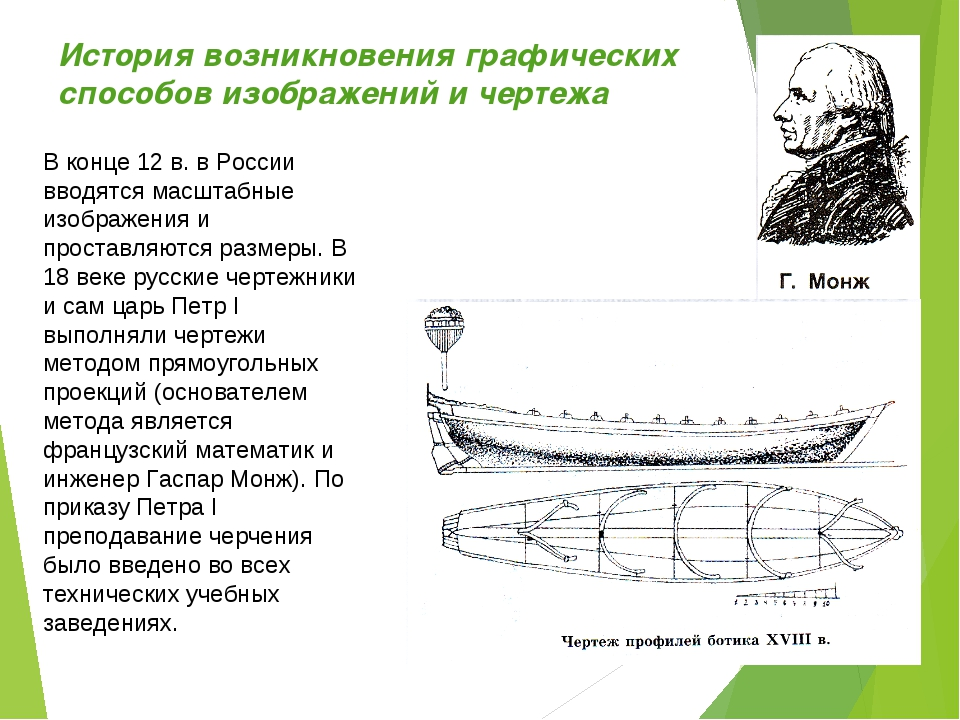 История возникновения графических способов изображений и чертежа В конце 12 в...