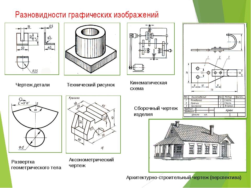 Разновидности графических изображений Чертеж детали Развертка геометрического...