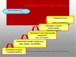Карта успешности Разминка для руки Словарная работа Закрепляем умение определ