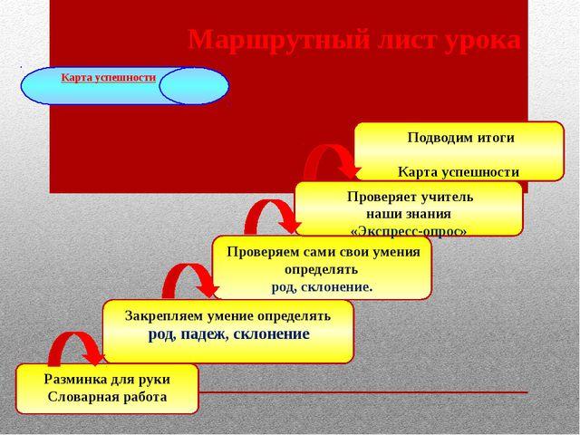 Карта успешности Разминка для руки Словарная работа Закрепляем умение определ...