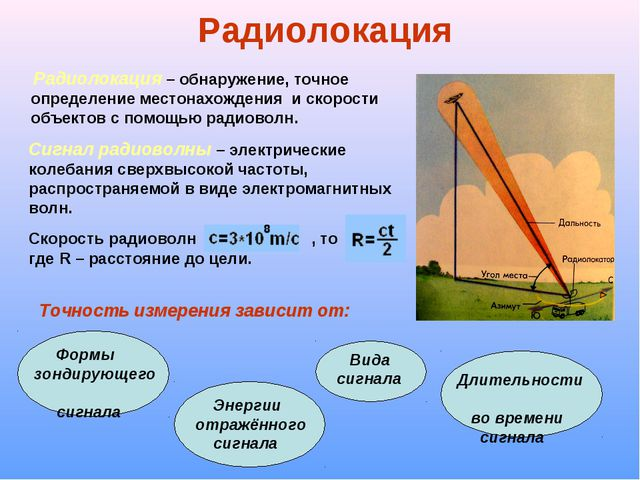 Радиолокация Радиолокация – обнаружение, точное определение местонахождения и...