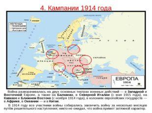 4. Кампании 1914 года Война разворачивалась на двух основных театрах военных