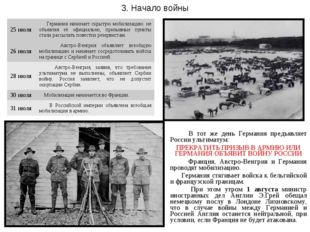 В тот же день Германия предъявляет России ультиматум: ПРЕКРАТИТЬ ПРИЗЫВ В АР