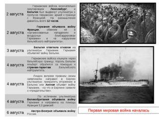 Первая мировая война началась 2 августа Германские войска окончательно оккуп