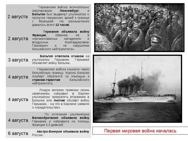 Первая мировая война началась 2 августа Германские войска окончательно оккуп...