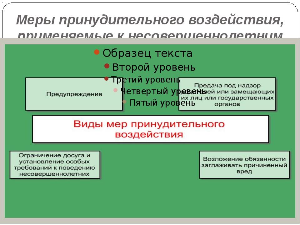 Презентация по ОБЖ тема Уголовная ответственность  слайда 5 Меры принудительного воздействия применяемые к несовершеннолетним
