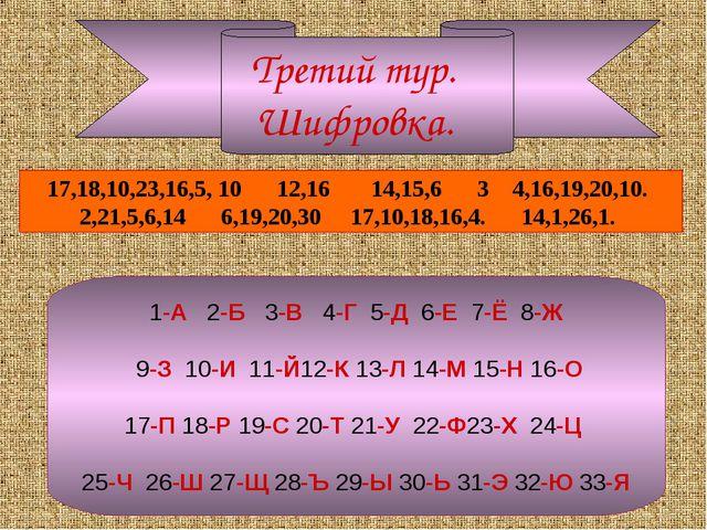 Третий тур. Шифровка. 1-А 2-Б 3-В 4-Г 5-Д 6-Е 7-Ё 8-Ж 9-З 10-И 11-Й12-К 13-Л...