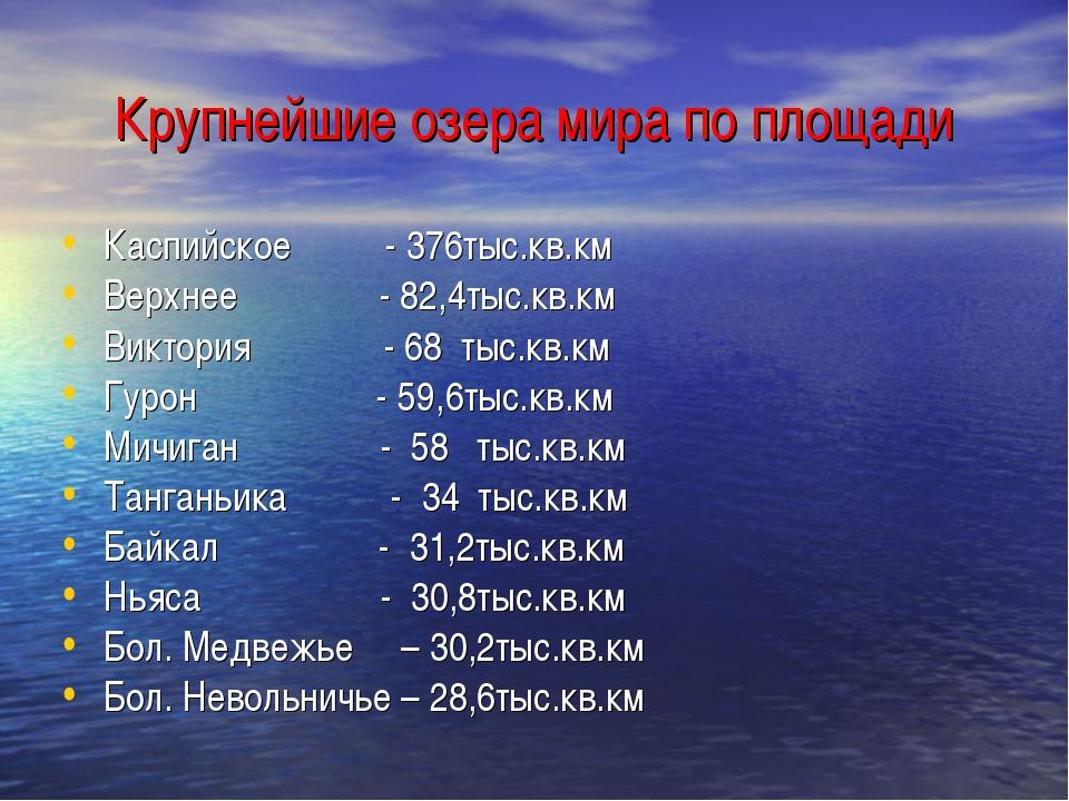 Крупнейшие озера мира по площади Каспийское - 376тыс.кв.км Верхнее - 82,4тыс....