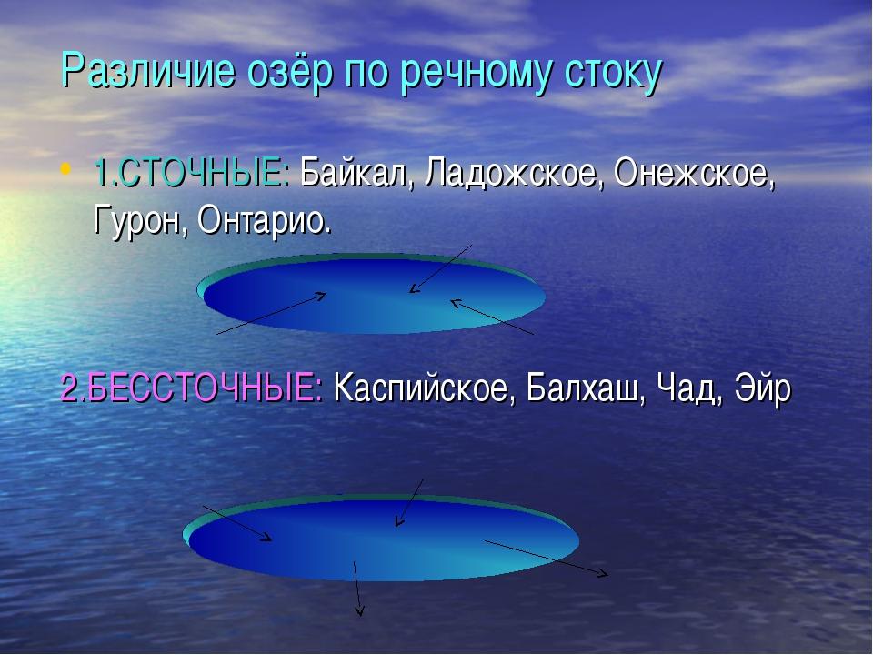 Различие озёр по речному стоку 1.СТОЧНЫЕ: Байкал, Ладожское, Онежское, Гурон,...