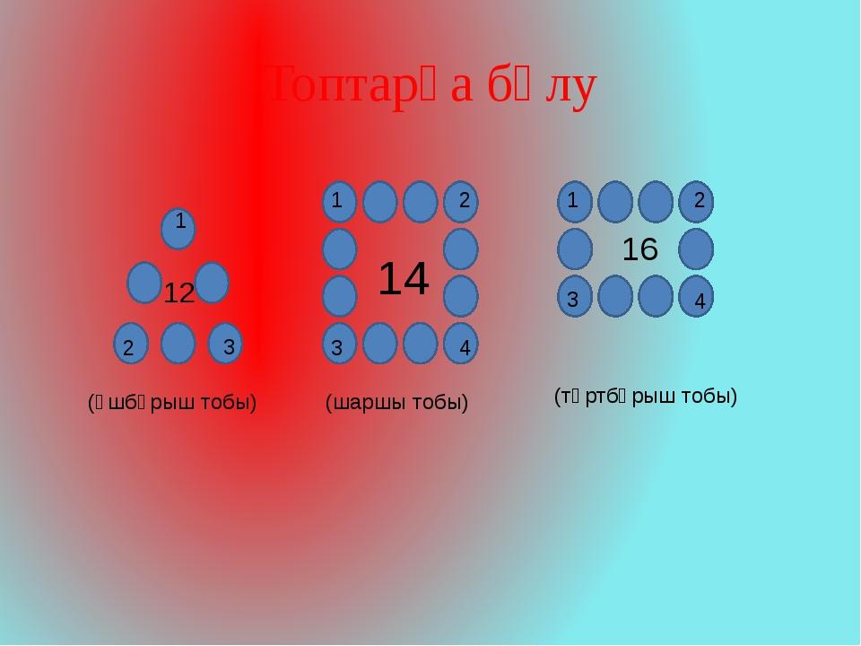 Топтарға бөлу 12 14 16 (үшбұрыш тобы) (шаршы тобы) (төртбұрыш тобы) 1 2 3 1 2...