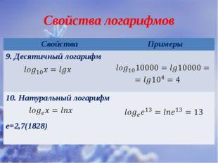 Свойства логарифмов Свойства Примеры 9.Десятичный логарифм 10. Натуральный ло
