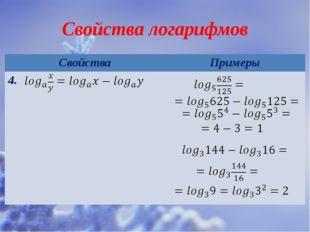 Свойства логарифмов Свойства Примеры 4.