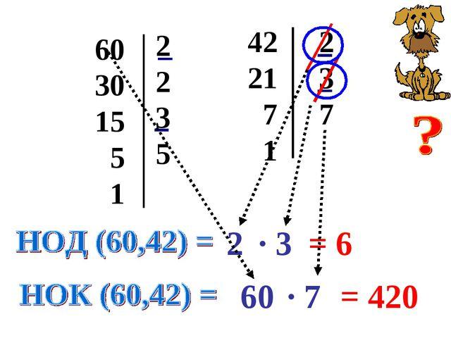 60 30 15 5 1 2 2 3 5 42 21 7 1 2 3 7 2 = 6 · 3 60 · 7 = 420