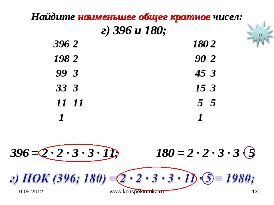 10.05.2012 www.konspekturoka.ru * Найдите наименьшее общее кратное чисел: г)...