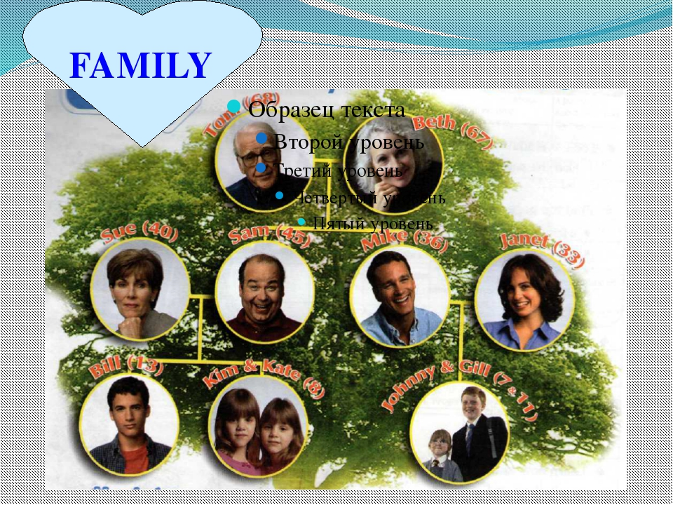What kind of family may be? a loving a close a caring a friendly a hospitable...