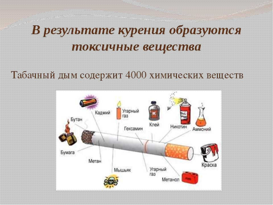 В результате курения образуются токсичные вещества Табачный дым содержит 4000...
