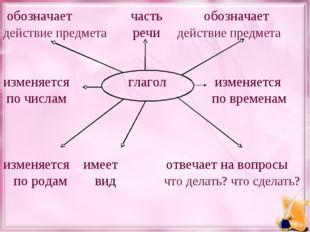 обозначает часть обозначает действие предмета речи действие предмета изменяе