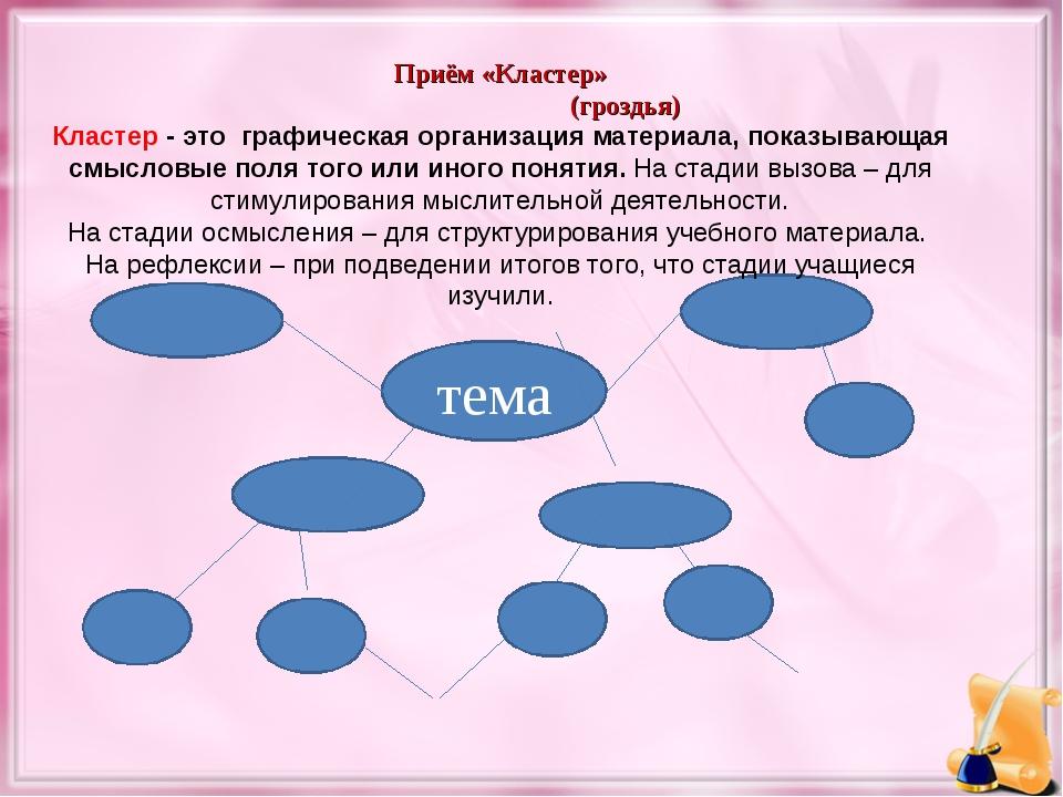 тема Приём «Кластер» (гроздья) Кластер - это графическая организация материал...