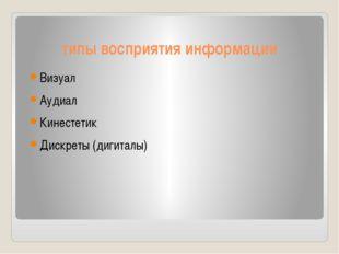 типы восприятия информации Визуал Аудиал Кинестетик Дискреты (дигиталы)