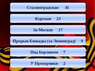 Сталинградская 45 Курская 23 За Москву 17 Прорыв блокады (за Ленинград) 9 Под