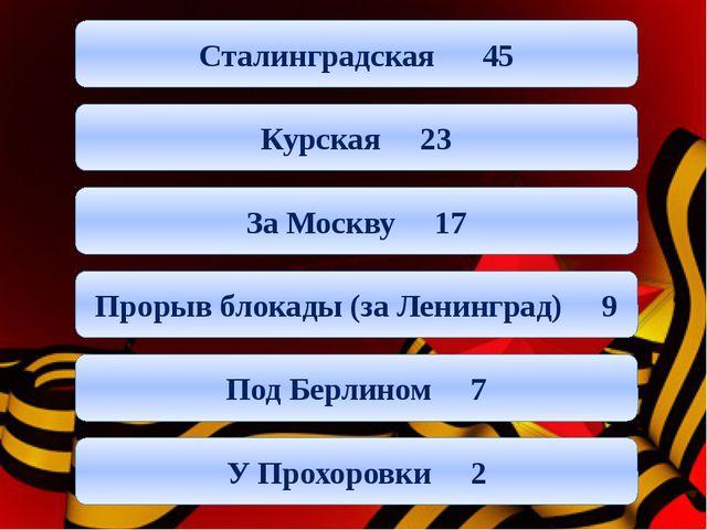 Сталинградская 45 Курская 23 За Москву 17 Прорыв блокады (за Ленинград) 9 Под...