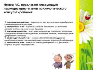 1) подготовительный этап – психолог изучает документацию, вырабатывает план