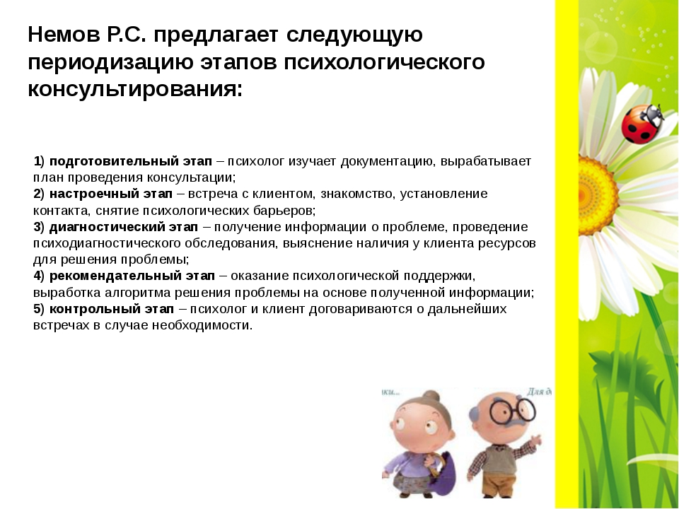 1) подготовительный этап – психолог изучает документацию, вырабатывает план...