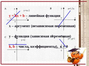 y = kx + b – линейная функция х – аргумент (независимая переменная) у – функц
