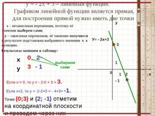 у = - 2х + 3 – линейная функция. Графиком линейной функции является прямая,