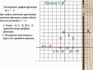 10 Построить график функции а) у = -3 1. При любом значении аргумента х значе