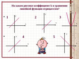 На каком рисунке коэффициент k в уравнении линейной функции отрицателен? 1 2