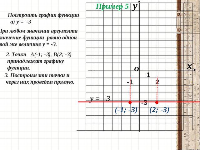 10 Построить график функции а) у = -3 1. При любом значении аргумента х значе...
