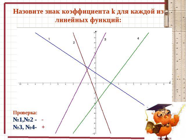 Назовите знак коэффициента k для каждой из линейных функций: Проверка: №1,№2...