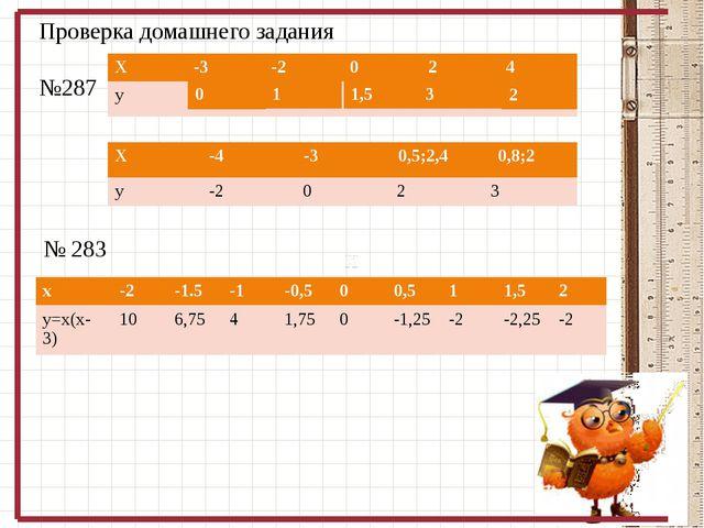 Проверка домашнего задания №287 Х № 283 Х -3 -2 0 2 4 у 0 1 1,5 3 2 Х у -2 0...