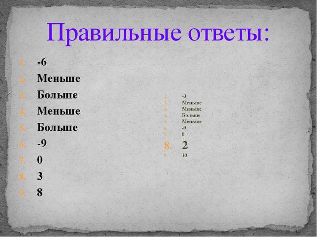 Правильные ответы: -6 Меньше Больше Меньше Больше -9 0 3 8 -3 Меньше Меньше Б...