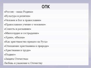 ОПК «Россия – наша Родина» «Культура и религия» «Человек и Бог в православии»
