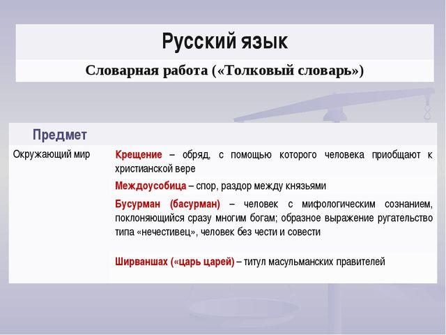 Русский язык Словарная работа («Толковый словарь») Предмет Окружающий мирКр...