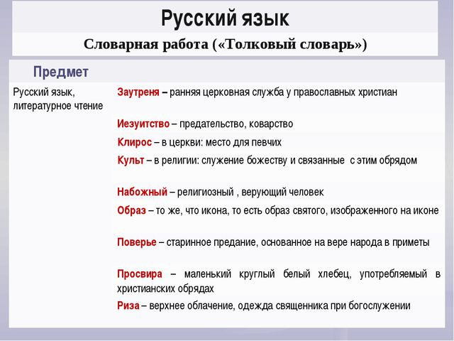 Русский язык Словарная работа («Толковый словарь») Предмет Русский язык, лит...