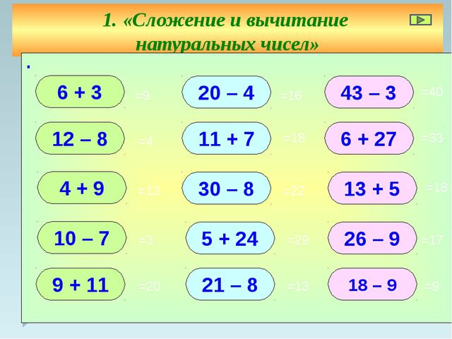 1. «Сложение и вычитание натуральных чисел» ∙ =13 =13 =4 =3 =20 =16 =18 =22 =...