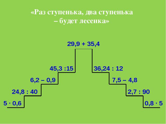 . 5 ∙ 0,6 24,8 : 40 6,2 – 0,9 45,3 :15 0,8 ∙ 5 2,7 : 90 7,5 – 4,8 36,24 : 12...