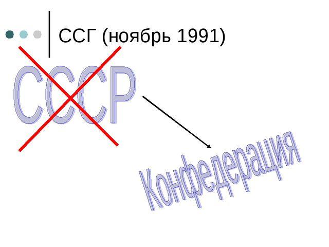 ССГ (ноябрь 1991)