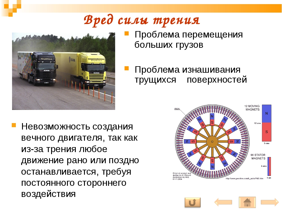 Вред силы трения Проблема перемещения больших грузов Проблема изнашивания тру...