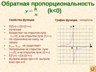Обратная пропорциональность (k0, выпукла вниз при x