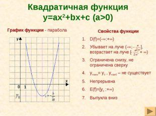 Квадратичная функция y=ax2+bx+c (a>0) Свойства функции D(f)=(-;+) Убывает н