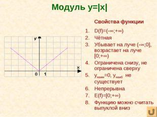 Модуль y= x  Свойства функции D(f)=(-;+) Чётная Убывает на луче (-;0], во