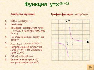 Функция y=x-(2n+1) Свойства функции D(f)=(-;0)U(0;+) Нечётная Убывает на о